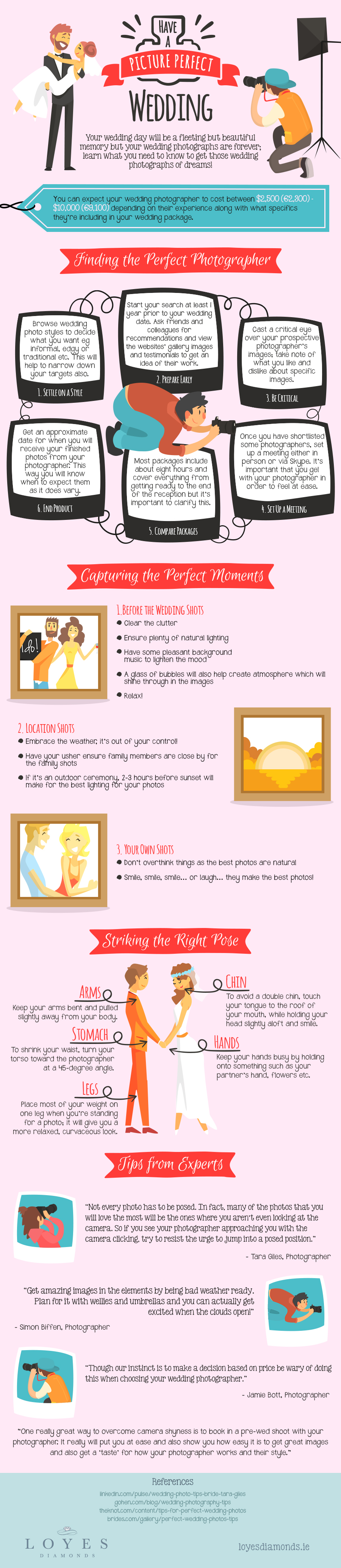 Get-a-Picture-Perfect-Wedding-infographic