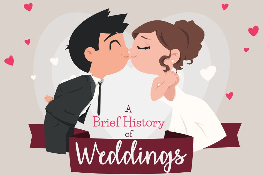 History of Weddings – Infographic