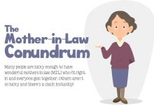 Mother-In-Law-Infographic
