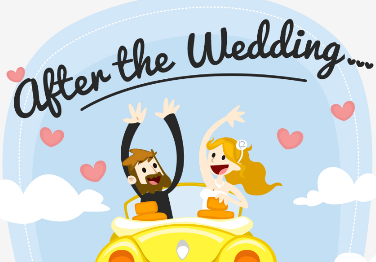 After the Wedding – Infographic