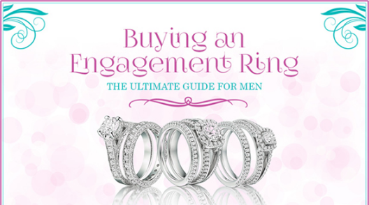 Buying an Engagement Ring – The Ultimate Guide for Men [Infographic]