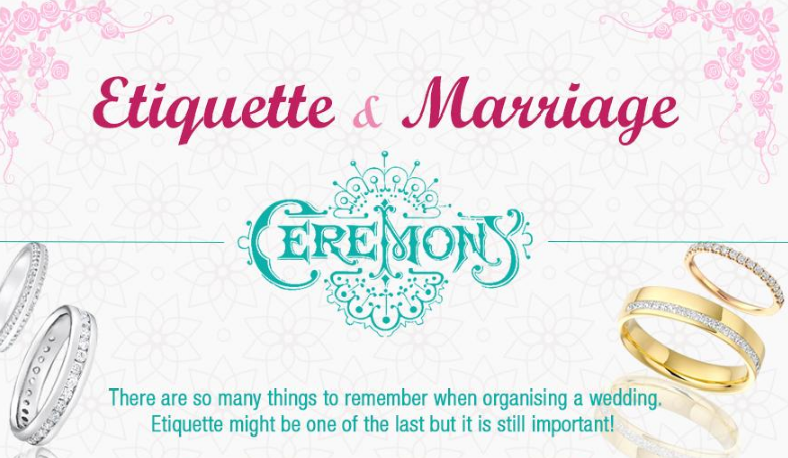 Wedding Etiquette Info-graphic