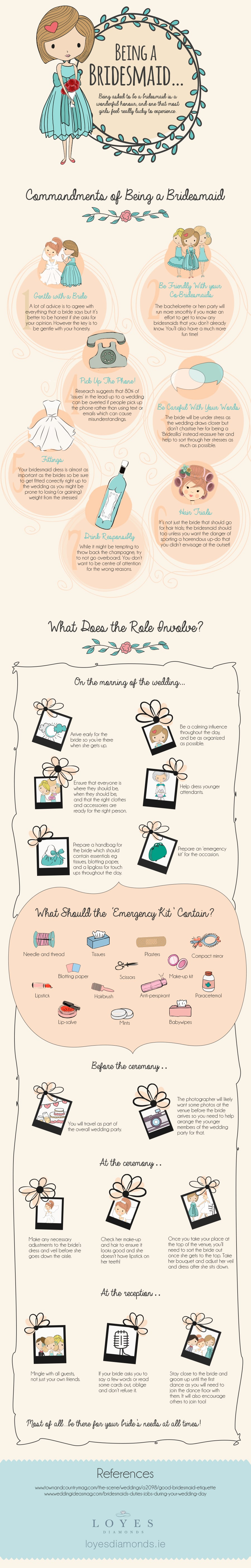 Being-a-Bridesmaid-Infographic